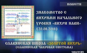 Знакомство с вихрями начального уровня «Вихри Нави» (20.08.2018)