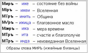 7 букв «И» (Миръ, Мiръ, Мїръ, Мvръ…) — Древлесловенский язык