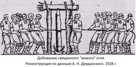 Добывание священного огня