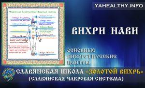 Вихри Нави | Основные энергетические центры | Золотой Вихрь | Энергетика славян
