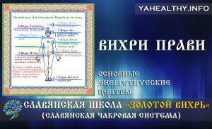 Вихри Прави | Основные энергетические центры | Золотой Вихрь | Энергетика славян