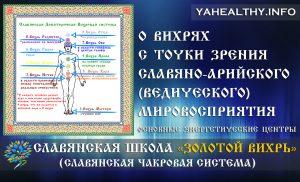 О вихрях с точки зрения Славяно-Арийского (Ведического) Мировосприятия  | Золотой Вихрь | Энергетика славян