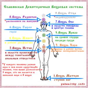 Славянские практики для волос