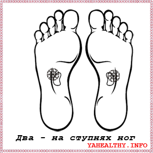Два - на ступнях ног;